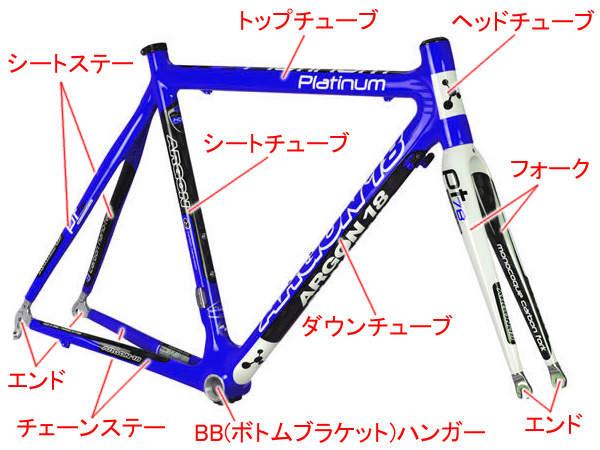 電動アシスト自転車総合Part4 YouTube動画>5本 ->画像>82枚